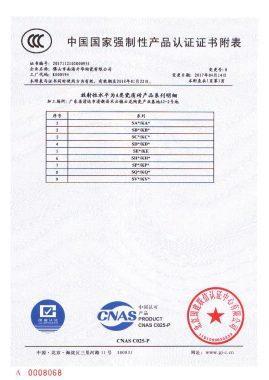 中国国家强制性产品认证证书附表